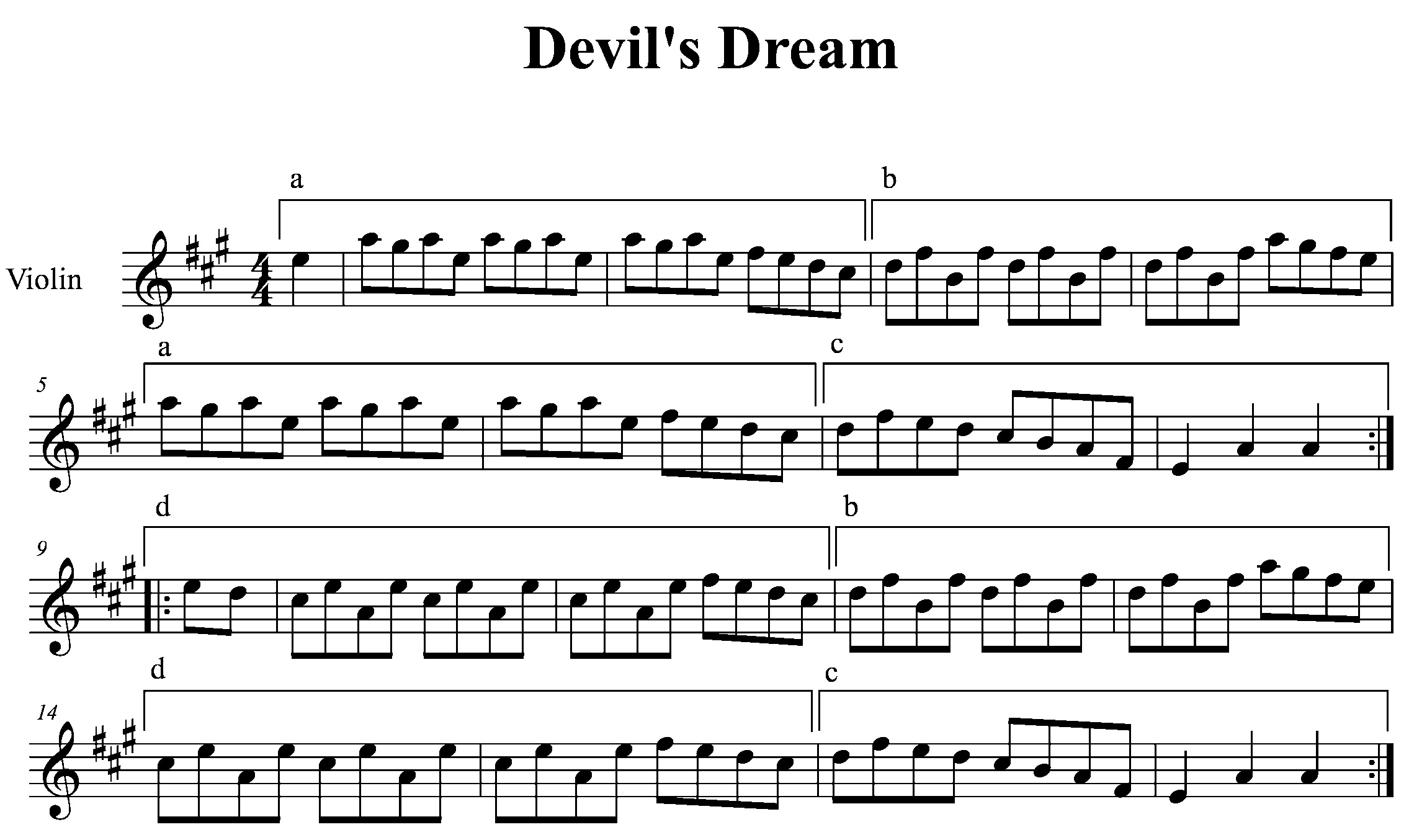 the devils dream Bible topics: nightmares and bad dreams  because your adversary the devil, as a roaring lion, walketh about, seeking whom he may devour: 9a whom resist stedfast in.